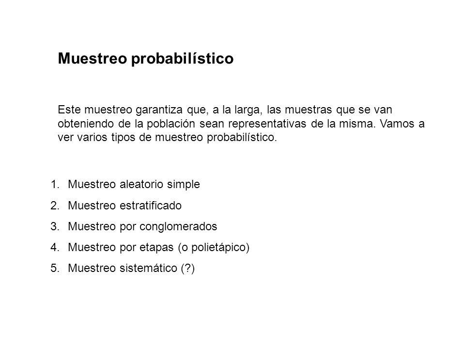 Muestreo probabilístico Este muestreo garantiza que, a la larga, las muestras que se van obteniendo de la población sean representativas de la misma.