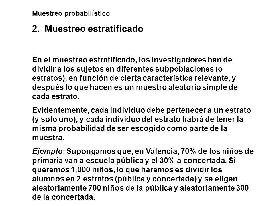Muestreo probabilístico 2. Muestreo estratificado En el muestreo estratificado, los investigadores han de dividir a los sujetos en diferentes subpobla