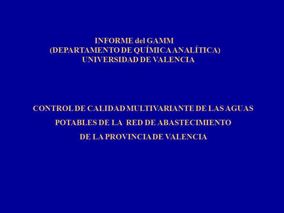 CONTROL DE CALIDAD MULTIVARIANTE (alternativa para una alerta continua, independiente y automática ) LABORATORIO ANALÍTICO ANÁLISIS DE RUTINA VALIDACIÓN EXTERNA *MATERIALES DE REFERENCIA *TEST INTERLABORATORIO ALGUNAS DESVENTAJAS: -ALTERA LA RUTINA -NO PREVIENE ERRORES FUERA DEL PERIODO DE VALIDACIÓN - COSTE INTRODUCCIÓN SALUD REGULACIÓN CALIDAD AGUA POTABLE CALIDAD AGUA POTABLE PARÁMETROS ANALÍTICOS PARÁMETROS ANALÍTICOS MÉTODOS ANALÍTICOS MÉTODOS ANALÍTICOS RESULTADO ANALÍTICO RESULTADO ANALÍTICO ESTADÍSTICA UNIVARIANTE SPC GRÁFICOS DE CONTROL -POCO ROBUSTOS ESTADÍSTICA UNIVARIANTE SPC GRÁFICOS DE CONTROL -POCO ROBUSTOS ESTADÍSTICA MULTIVARIANTE PCA PLS CARAZTERIZACIÓN PROBLEMAS CALIBRACIÓN MULTIVARIANTE (SENSORES) (SISTEMA EN PROCESO) (MSPC)