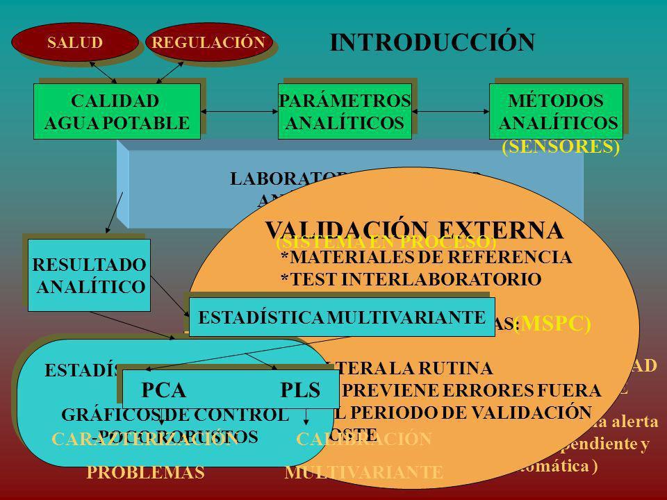 CONTROL DE CALIDAD MULTIVARIANTE (alternativa para una alerta continua, independiente y automática ) LABORATORIO ANALÍTICO ANÁLISIS DE RUTINA VALIDACI
