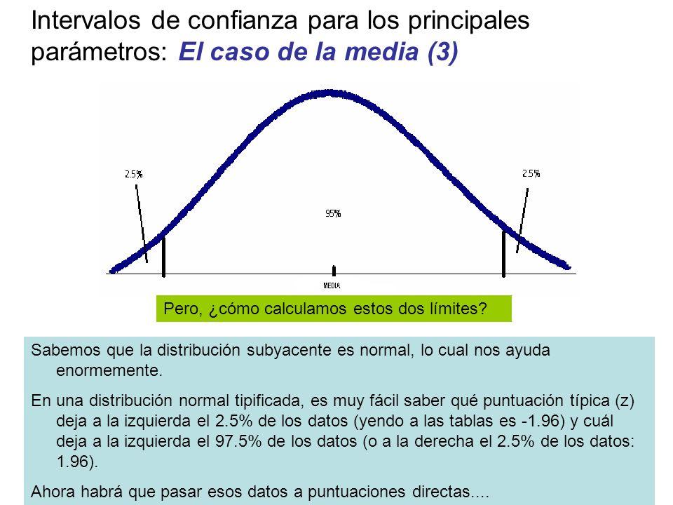Intervalos de confianza para los principales parámetros: El caso de la media (3) Pero, ¿cómo calculamos estos dos límites? Sabemos que la distribución