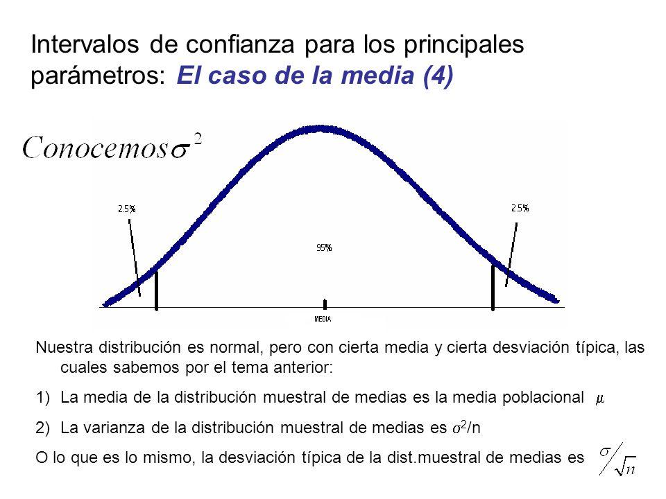 Intervalos de confianza para los principales parámetros: El caso de la media (4) Nuestra distribución es normal, pero con cierta media y cierta desvia