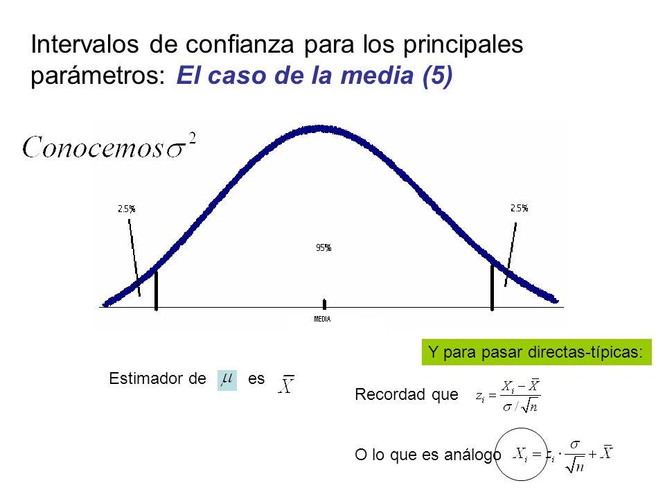 Intervalos de confianza para los principales parámetros: El caso de la media (5) Estimador de es Recordad que O lo que es análogo Y para pasar directa