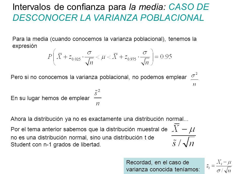 Intervalos de confianza para la media: CASO DE DESCONOCER LA VARIANZA POBLACIONAL Para la media (cuando conocemos la varianza poblacional), tenemos la