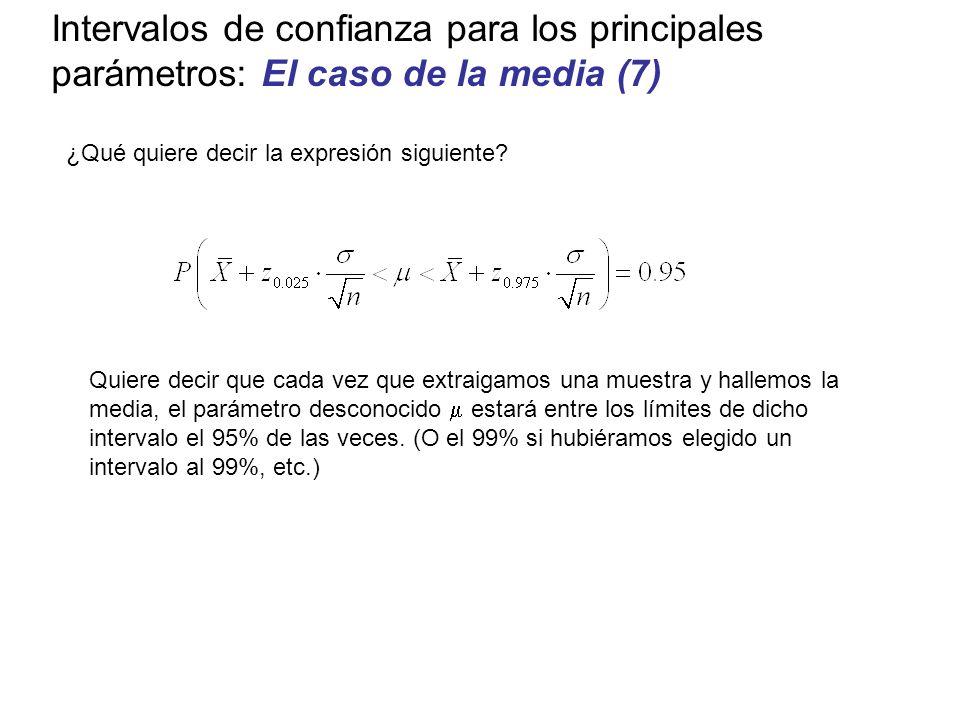 Intervalos de confianza para los principales parámetros: El caso de la media (7) ¿Qué quiere decir la expresión siguiente? Quiere decir que cada vez q