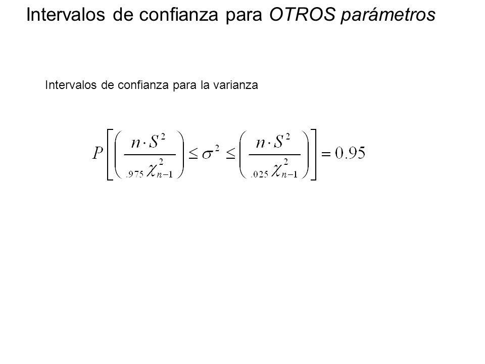 Intervalos de confianza para OTROS parámetros Intervalos de confianza para la varianza