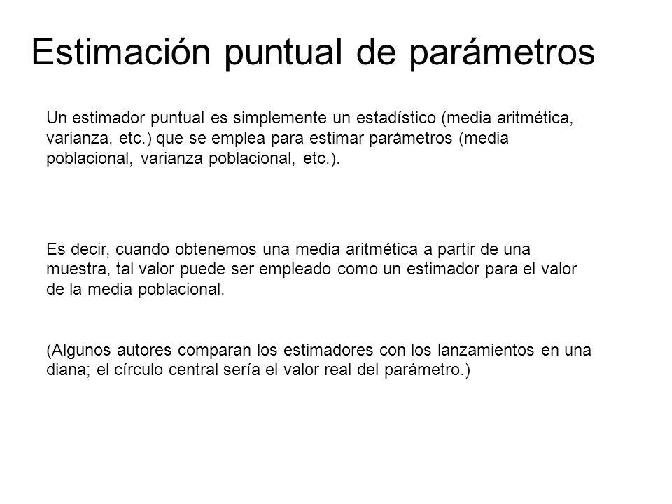 Estimación puntual de parámetros Un estimador puntual es simplemente un estadístico (media aritmética, varianza, etc.) que se emplea para estimar pará