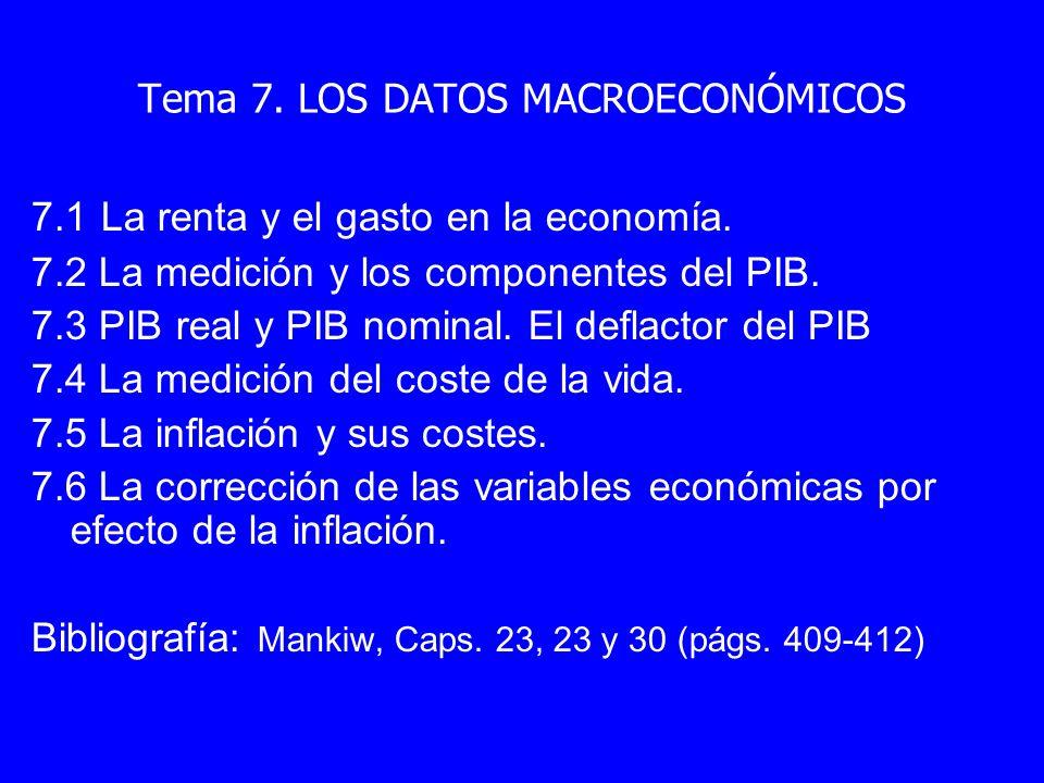 Tema 7. LOS DATOS MACROECONÓMICOS 7.1 La renta y el gasto en la economía. 7.2 La medición y los componentes del PIB. 7.3 PIB real y PIB nominal. El de