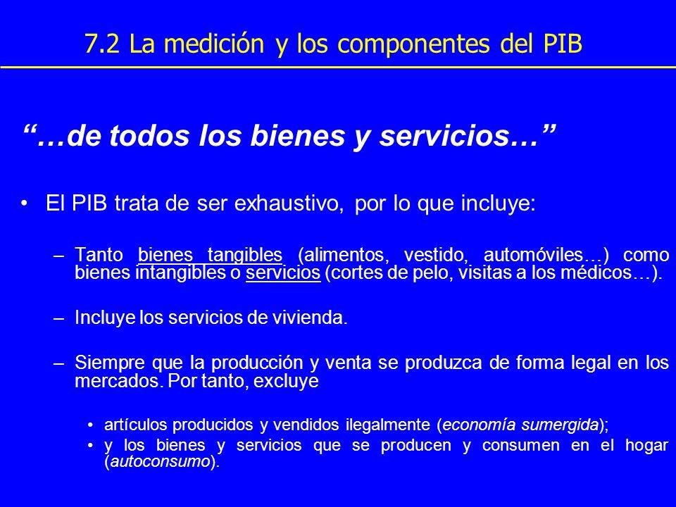 7.2 La medición y los componentes del PIB …de todos los bienes y servicios… El PIB trata de ser exhaustivo, por lo que incluye: –Tanto bienes tangible