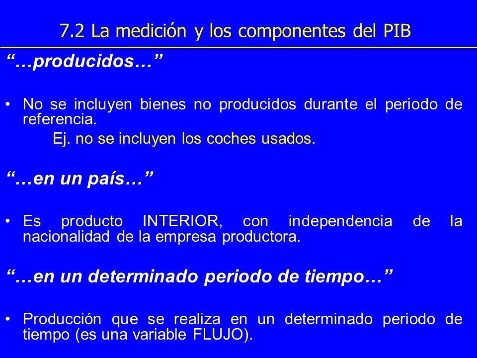 7.2 La medición y los componentes del PIB …producidos… No se incluyen bienes no producidos durante el periodo de referencia. Ej. no se incluyen los co