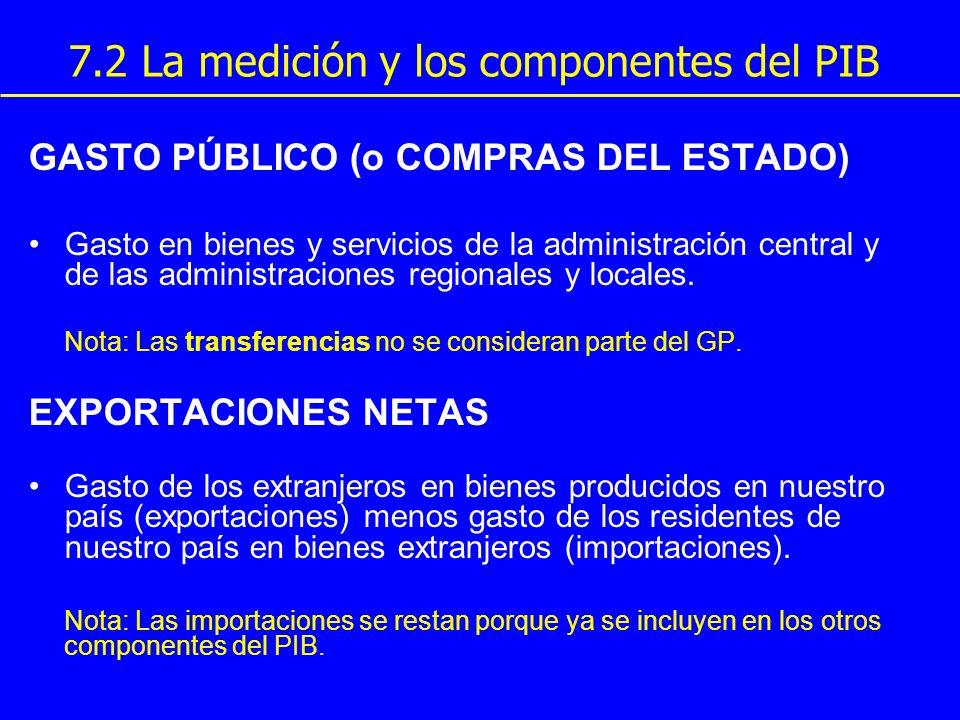 7.2 La medición y los componentes del PIB GASTO PÚBLICO (o COMPRAS DEL ESTADO) Gasto en bienes y servicios de la administración central y de las admin