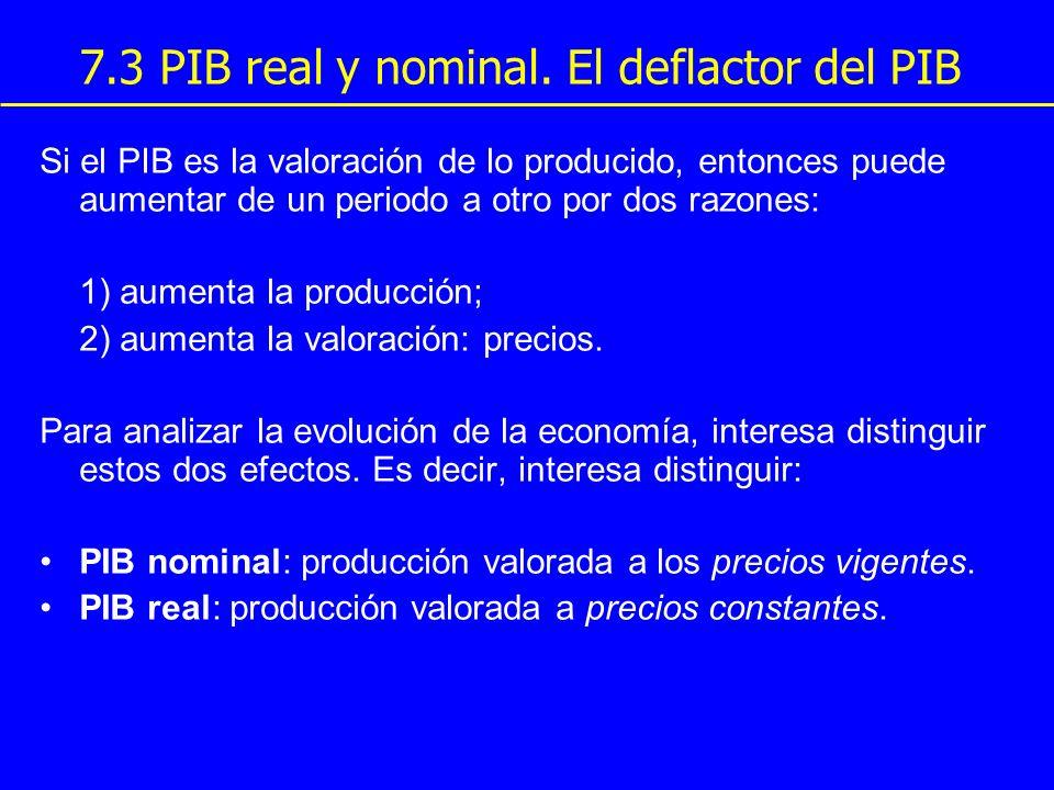 7.3 PIB real y nominal. El deflactor del PIB Si el PIB es la valoración de lo producido, entonces puede aumentar de un periodo a otro por dos razones: