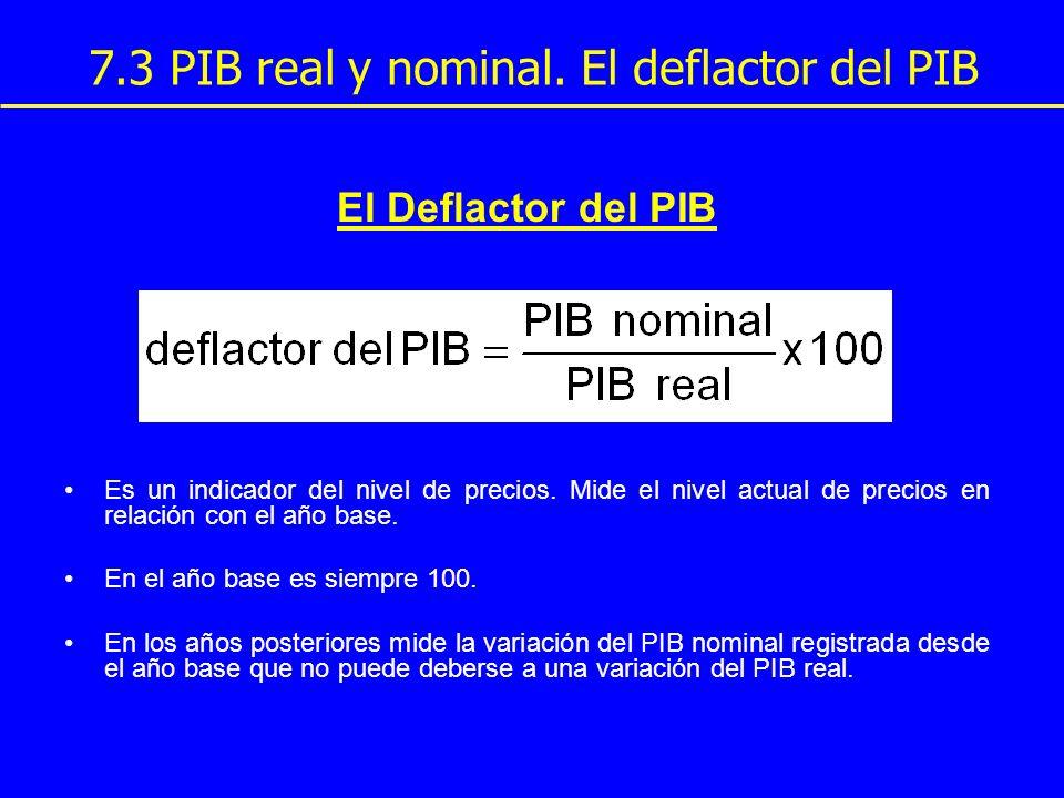 7.3 PIB real y nominal. El deflactor del PIB El Deflactor del PIB Es un indicador del nivel de precios. Mide el nivel actual de precios en relación co