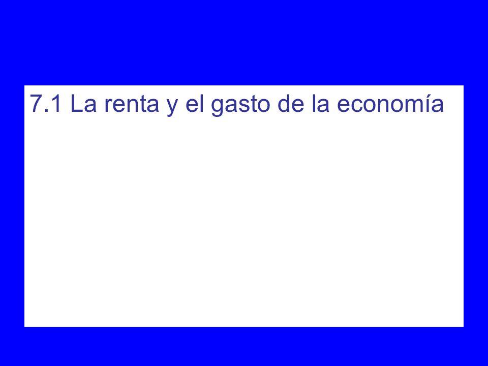 7.1 La renta y el gasto de la economía