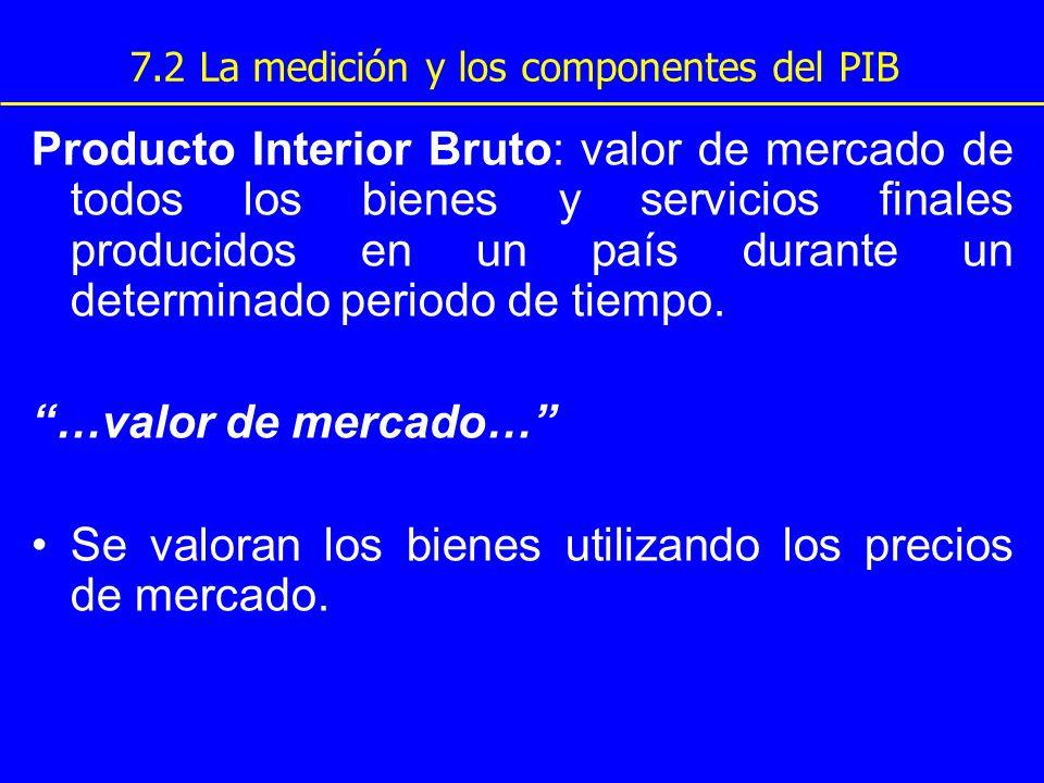 7.2 La medición y los componentes del PIB Producto Interior Bruto: valor de mercado de todos los bienes y servicios finales producidos en un país dura