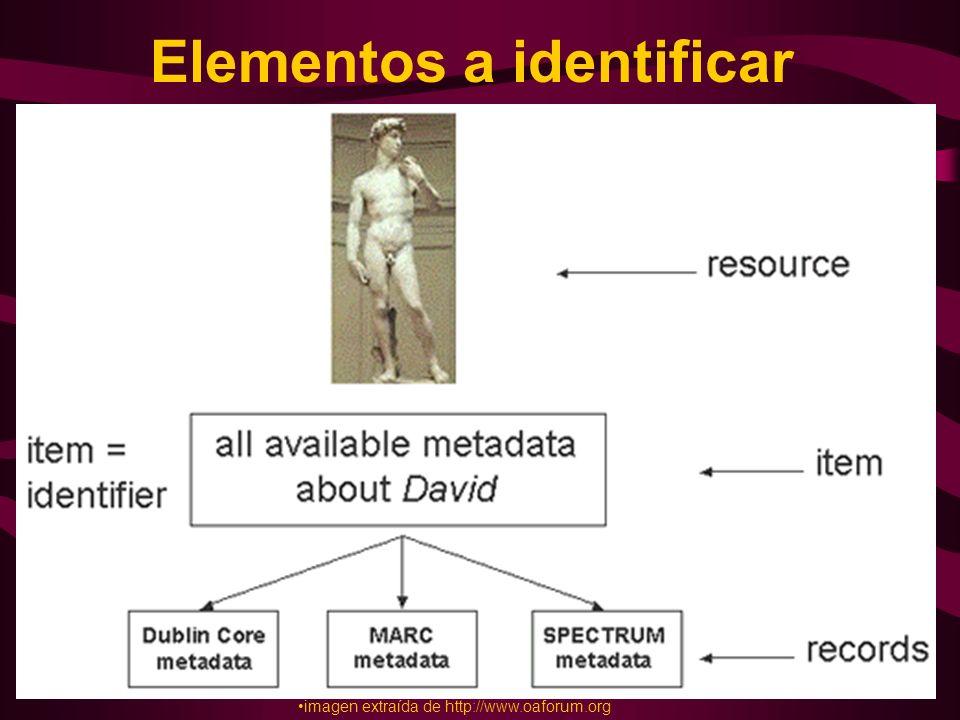 Elementos a identificar imagen extraída de http://www.oaforum.org