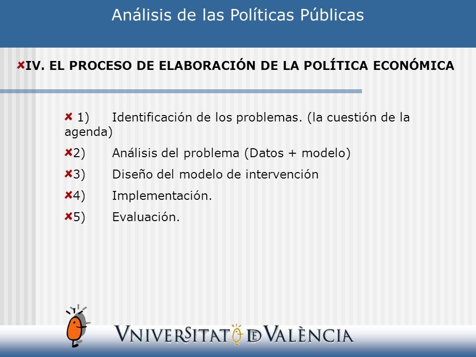 Análisis de las Políticas Públicas IV. EL PROCESO DE ELABORACIÓN DE LA POLÍTICA ECONÓMICA 1)Identificación de los problemas. (la cuestión de la agenda