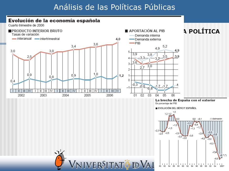 Análisis de las Políticas Públicas V. PRINCIPALES OBJETIVOS E INSTRUMENTOS DE LA POLÍTICA ECONÓMICA