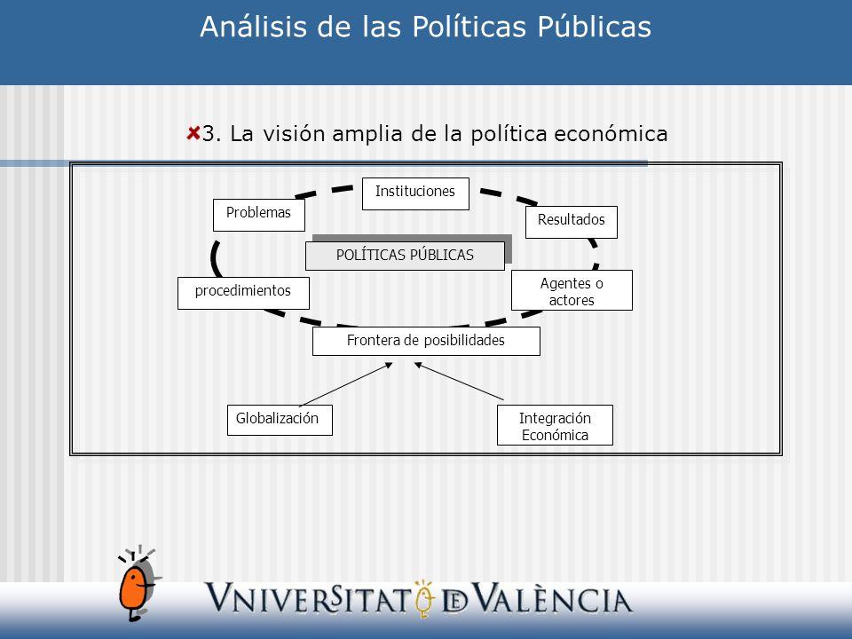 Análisis de las Políticas Públicas Instituciones procedimientos Agentes o actores Resultados Frontera de posibilidades GlobalizaciónIntegración Económ