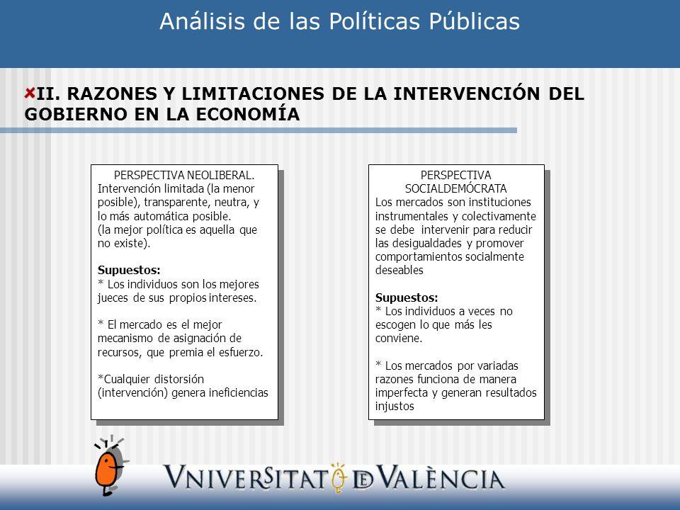 Análisis de las Políticas Públicas II. RAZONES Y LIMITACIONES DE LA INTERVENCIÓN DEL GOBIERNO EN LA ECONOMÍA PERSPECTIVA NEOLIBERAL. Intervención limi