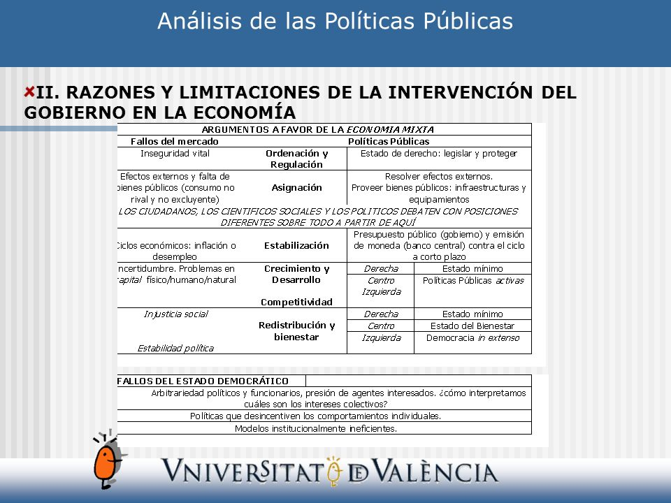 Análisis de las Políticas Públicas II. RAZONES Y LIMITACIONES DE LA INTERVENCIÓN DEL GOBIERNO EN LA ECONOMÍA