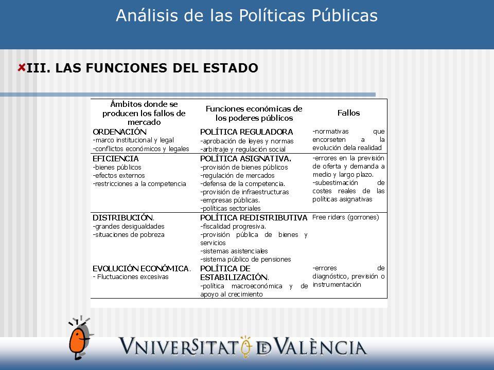 Análisis de las Políticas Públicas III. LAS FUNCIONES DEL ESTADO