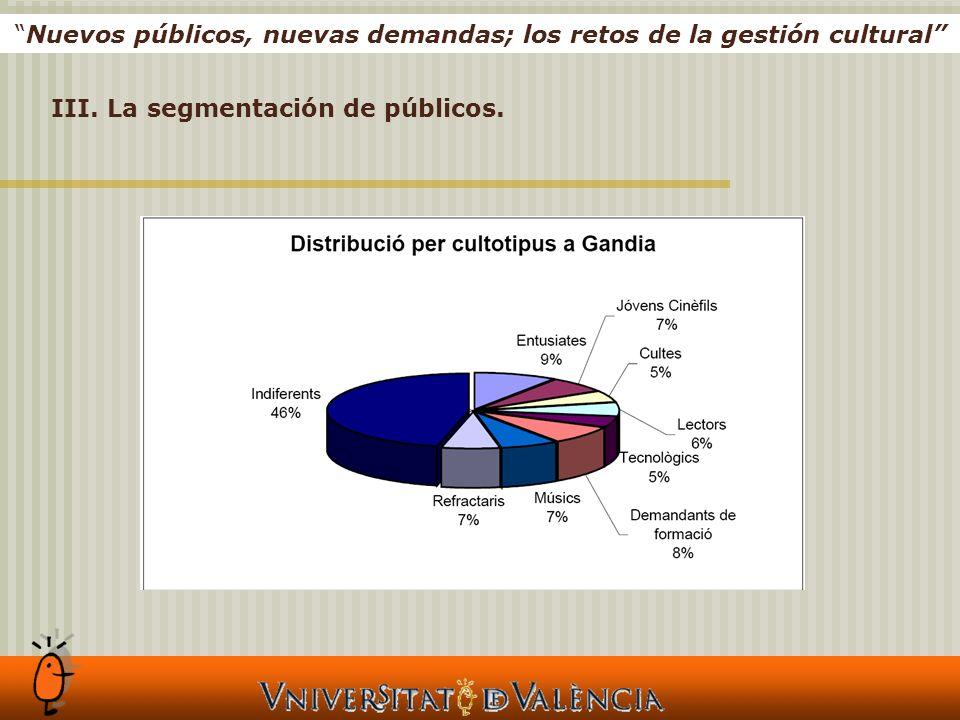 Nuevos públicos, nuevas demandas; los retos de la gestión cultural III.