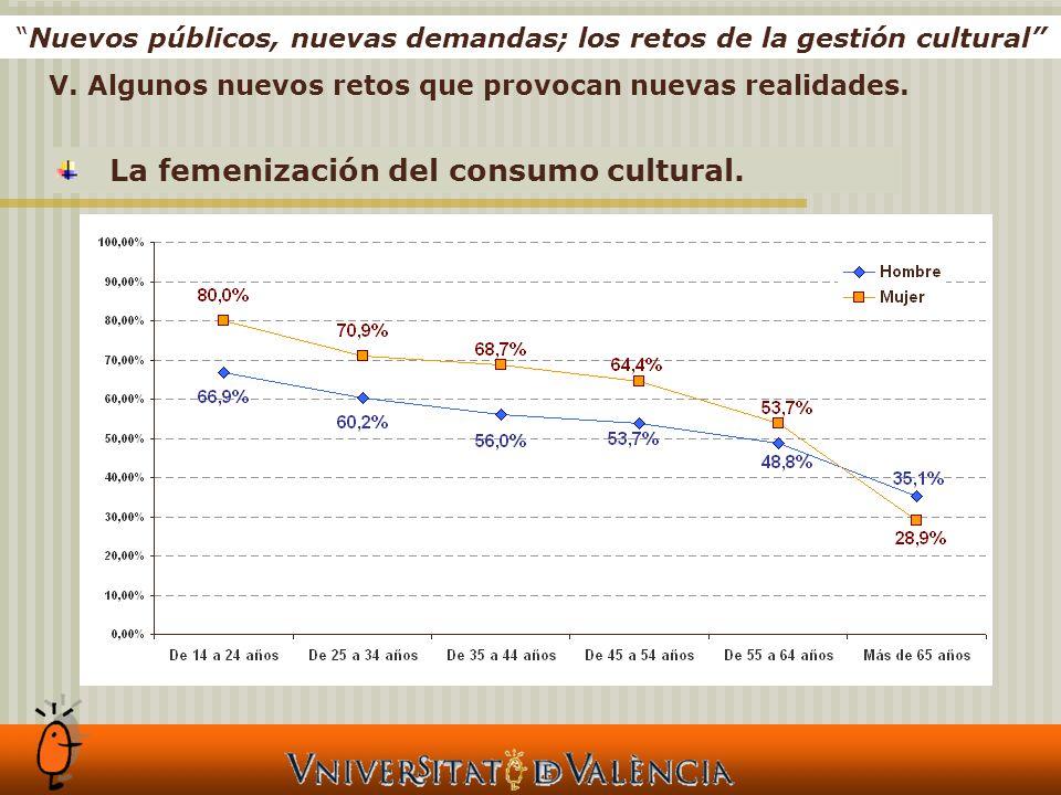Nuevos públicos, nuevas demandas; los retos de la gestión cultural V.
