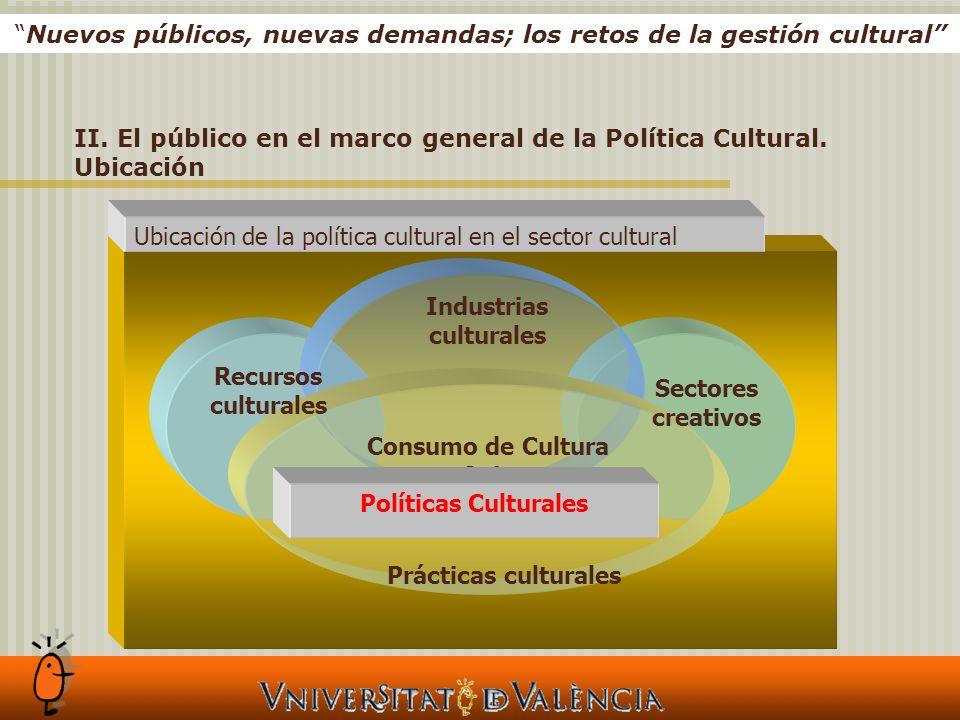 II. El público en el marco general de la Política Cultural.