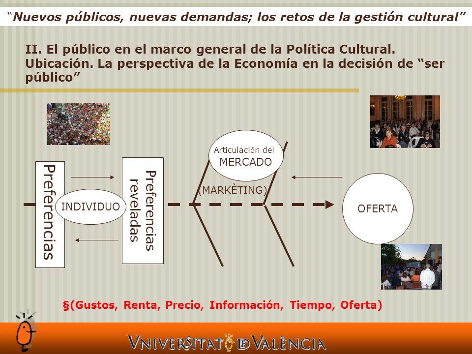 Preferencias OFERTA (MARKÈTING) Preferencias reveladas Articulación del MERCADO §(Gustos, Renta, Precio, Información, Tiempo, Oferta) INDIVIDUO Nuevos públicos, nuevas demandas; los retos de la gestión cultural II.