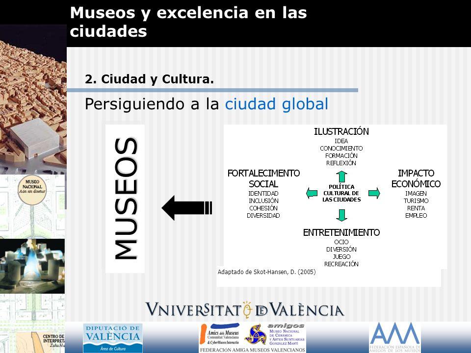Museos y excelencia en las ciudades Persiguiendo a la ciudad global Adaptado de Skot-Hansen, D.