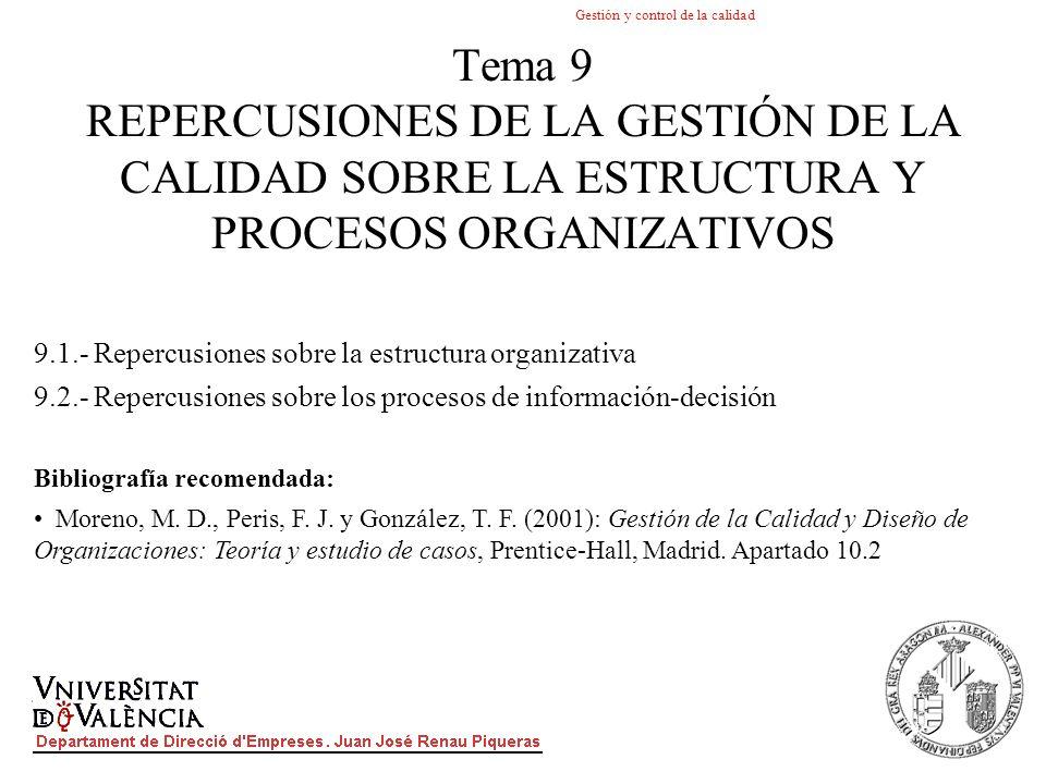 Gestión y control de la calidad Tema 9 REPERCUSIONES DE LA GESTIÓN DE LA CALIDAD SOBRE LA ESTRUCTURA Y PROCESOS ORGANIZATIVOS 9.1.- Repercusiones sobr