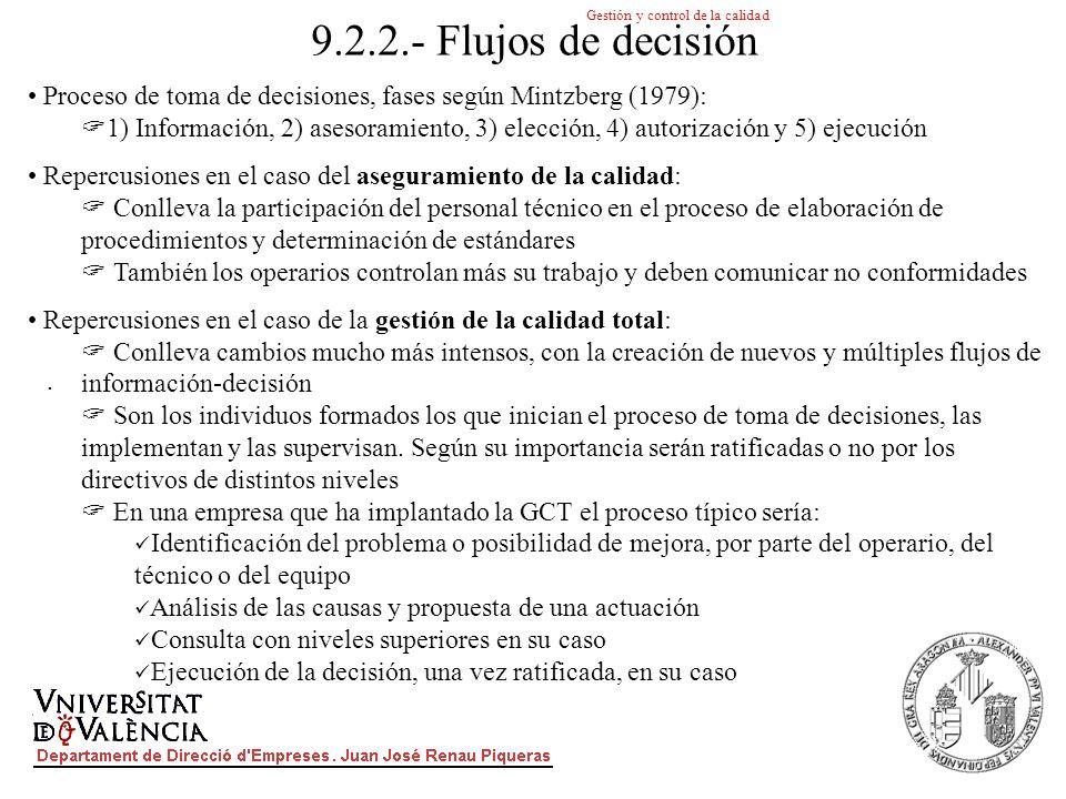 Gestión y control de la calidad. Proceso de toma de decisiones, fases según Mintzberg (1979): 1) Información, 2) asesoramiento, 3) elección, 4) autori