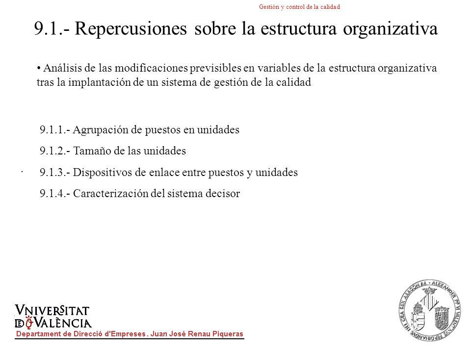 Gestión y control de la calidad. 9.1.- Repercusiones sobre la estructura organizativa 9.1.1.- Agrupación de puestos en unidades 9.1.2.- Tamaño de las