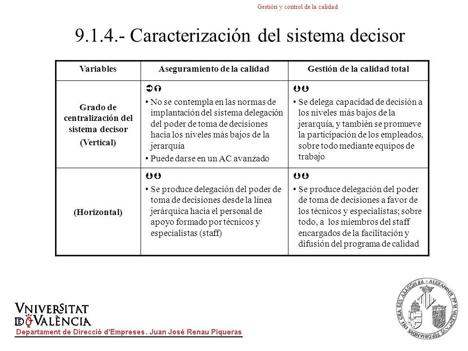 Gestión y control de la calidad 9.1.4.- Caracterización del sistema decisor VariablesAseguramiento de la calidadGestión de la calidad total Grado de c