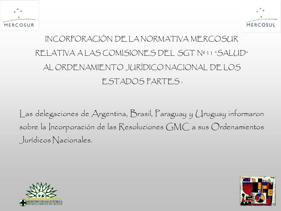 INCORPORACIÓN DE LA NORMATIVA MERCOSUR RELATIVA A LAS COMISIONES DEL SGT Nº 11 SALUD AL ORDENAMIENTO JURÍDICO NACIONAL DE LOS ESTADOS PARTES : ESTADOS PARTES : Las delegaciones de Argentina, Brasil, Paraguay y Uruguay informaron sobre la Incorporación de las Resoluciones GMC a sus Ordenamientos Jurídicos Nacionales.