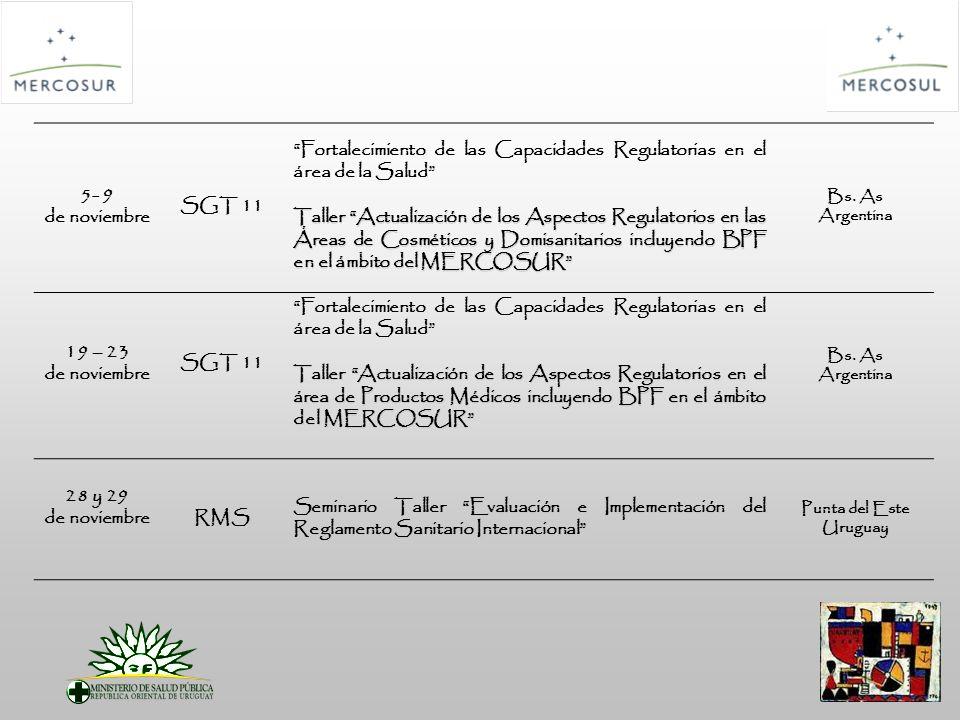 5- 9 de noviembre SGT 11 Fortalecimiento de las Capacidades Regulatorias en el área de la Salud Taller Actualización de los Aspectos Regulatorios en las Áreas de Cosméticos y Domisanitarios incluyendo BPF en el ámbito del MERCOSUR Bs.