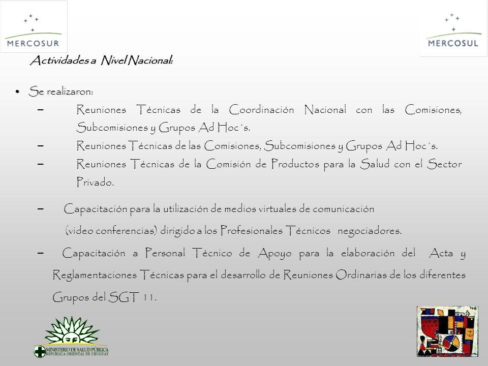 Se realizaronSe realizaron: – Reuniones Técnicas de la Coordinación Nacional con las Comisiones, Subcomisiones y Grupos Ad Hoc´s.