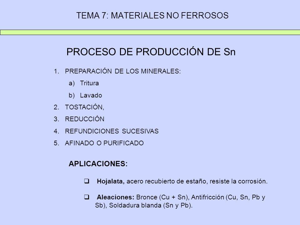 TEMA 7: MATERIALES NO FERROSOS PROCESO DE PRODUCCIÓN DE Sn 1.PREPARACIÓN DE LOS MINERALES: a)Tritura b)Lavado 2.TOSTACIÓN, 3.REDUCCIÓN 4.REFUNDICIONES