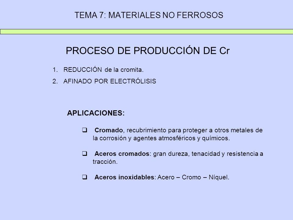 TEMA 7: MATERIALES NO FERROSOS PROCESO DE PRODUCCIÓN DE Cr 1.REDUCCIÓN de la cromita. 2.AFINADO POR ELECTRÓLISIS APLICACIONES: Cromado, recubrimiento