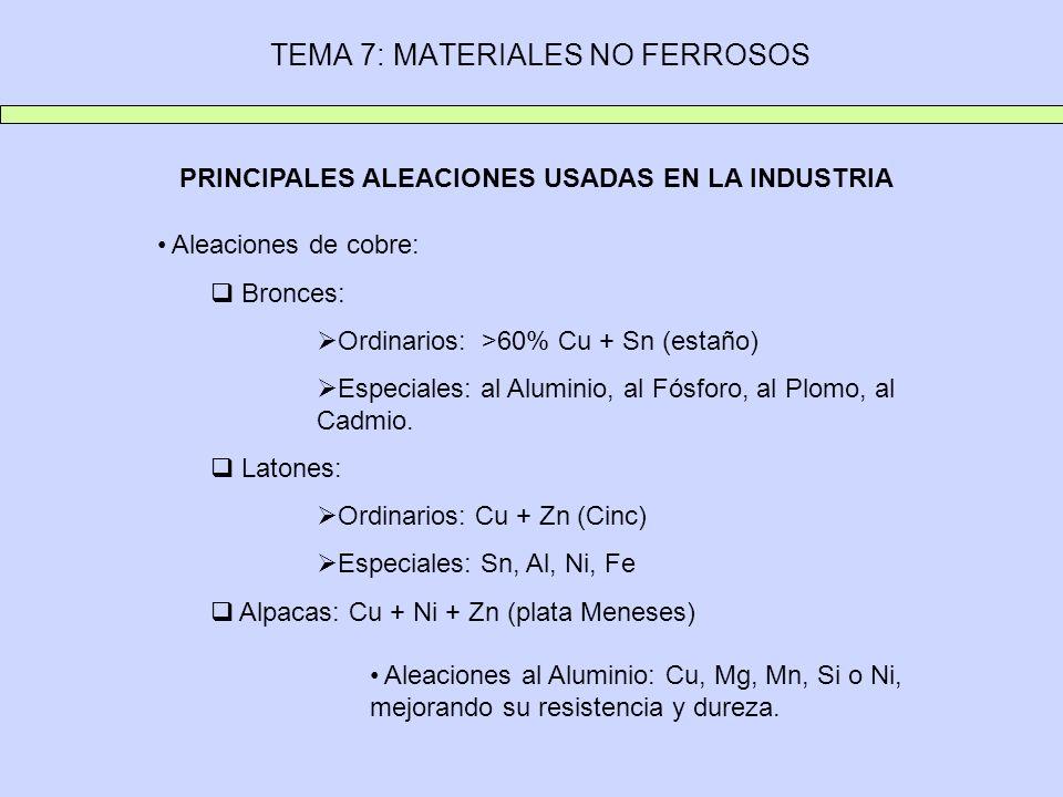 TEMA 7: MATERIALES NO FERROSOS PRINCIPALES ALEACIONES USADAS EN LA INDUSTRIA Aleaciones de cobre: Bronces: Ordinarios: >60% Cu + Sn (estaño) Especiale