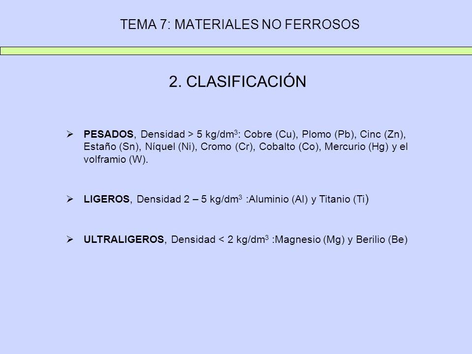 TEMA 7: MATERIALES NO FERROSOS 2. CLASIFICACIÓN PESADOS, Densidad > 5 kg/dm 3 : Cobre (Cu), Plomo (Pb), Cinc (Zn), Estaño (Sn), Níquel (Ni), Cromo (Cr