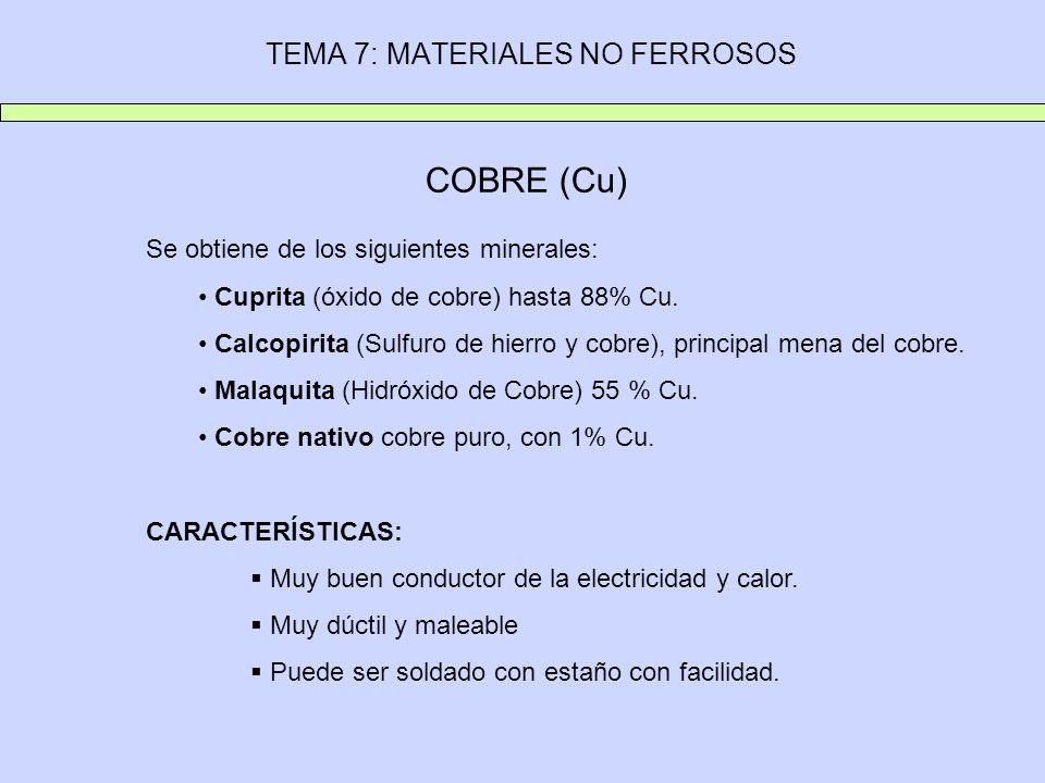TEMA 7: MATERIALES NO FERROSOS COBRE (Cu) Se obtiene de los siguientes minerales: Cuprita (óxido de cobre) hasta 88% Cu. Calcopirita (Sulfuro de hierr