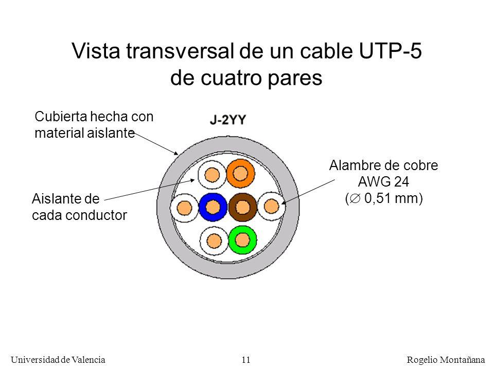 10 Universidad de Valencia Rogelio Montañana Cable de pares trenzados Es la base del bucle de abonado del sistema telefónico, y también del ADSL. Tamb