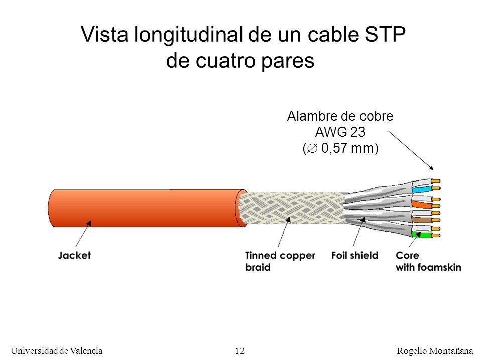 11 Universidad de Valencia Rogelio Montañana Vista transversal de un cable UTP-5 de cuatro pares Alambre de cobre AWG 24 ( 0,51 mm) Cubierta hecha con