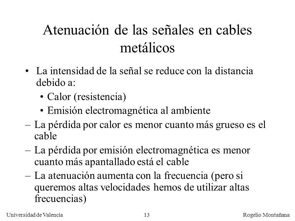 12 Universidad de Valencia Rogelio Montañana Vista longitudinal de un cable STP de cuatro pares Alambre de cobre AWG 23 ( 0,57 mm)