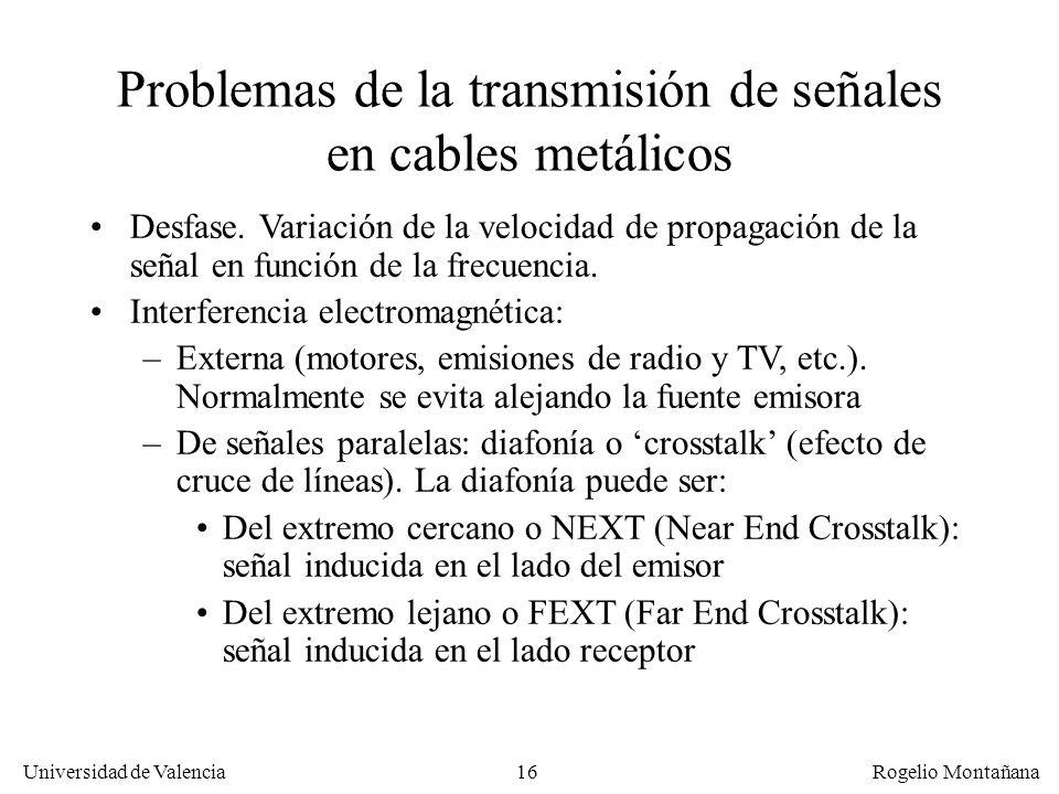 15 Universidad de Valencia Rogelio Montañana Atenuación La atenuación se expresa en una escala logarítmica usando como base los decibelios (dB) Si 100