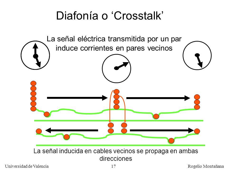 16 Universidad de Valencia Rogelio Montañana Problemas de la transmisión de señales en cables metálicos Desfase. Variación de la velocidad de propagac