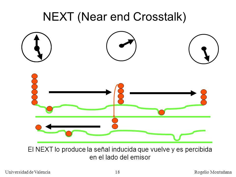 17 Universidad de Valencia Rogelio Montañana Diafonía o Crosstalk La señal inducida en cables vecinos se propaga en ambas direcciones La señal eléctri