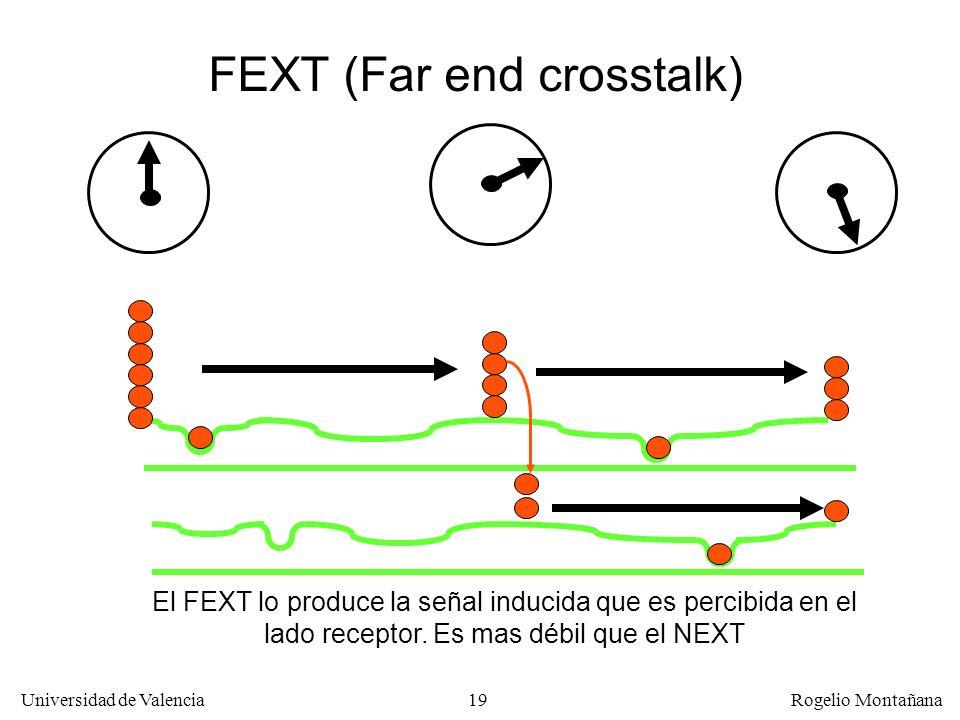 18 Universidad de Valencia Rogelio Montañana El NEXT lo produce la señal inducida que vuelve y es percibida en el lado del emisor NEXT (Near end Cross
